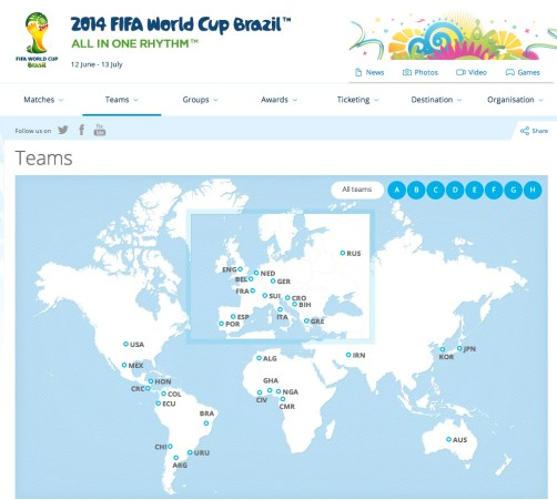 FIFA World Cup 2014 Competing Teams