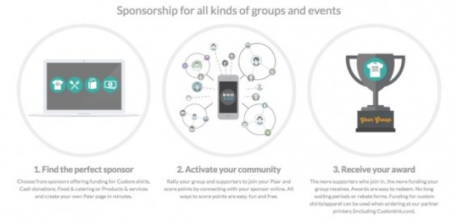 Pear sponsorships for groups and events