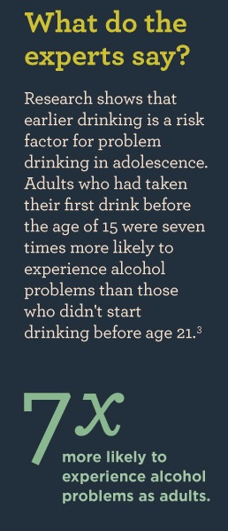 Responsibility.org statistics on kids sipping from their parents' drinks leading to drinking problems