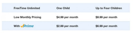 Amazon FreeTime Pricing