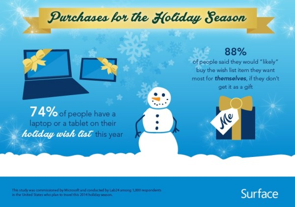 Finding Work-Life Balance at the Holidays with Microsoft Surface Pro 3 on TechSavvyMama.com