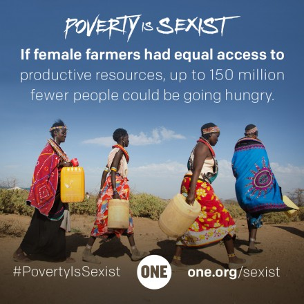 If female farmers had equal access to productive resources, up to 150 million fewer people could be going hungry. #PovertyIsSexist