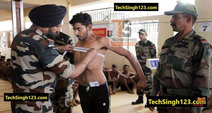 Indian Army Recruitment 2020-2021