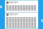 Activate Twitter 280 characters tweet