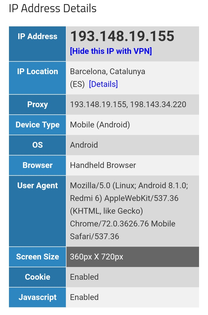 IP address with fastest VPN service ON