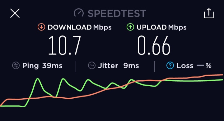 Speed test without VPN service