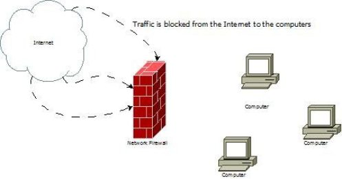 home firewall