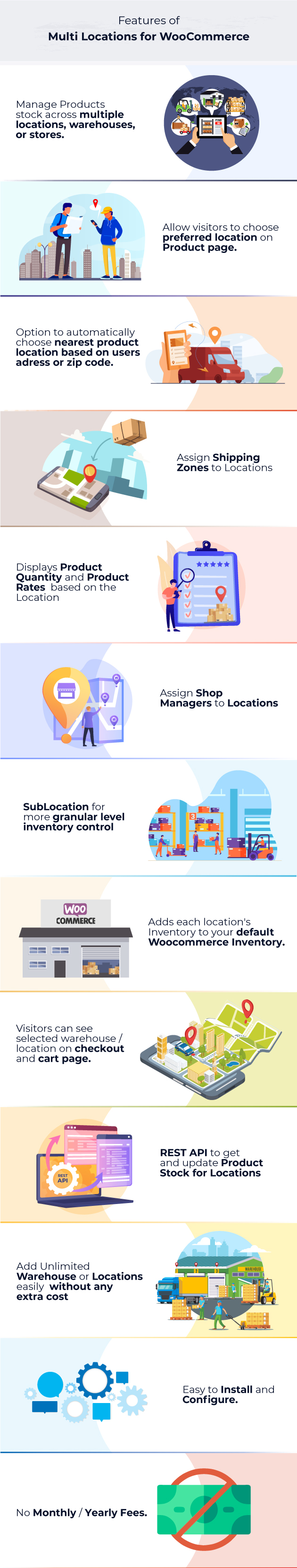 WooCommerce Multi Locations Inventory Management - 2