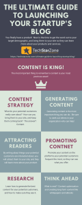 ultimate guide to launching startup corporate blog infographic