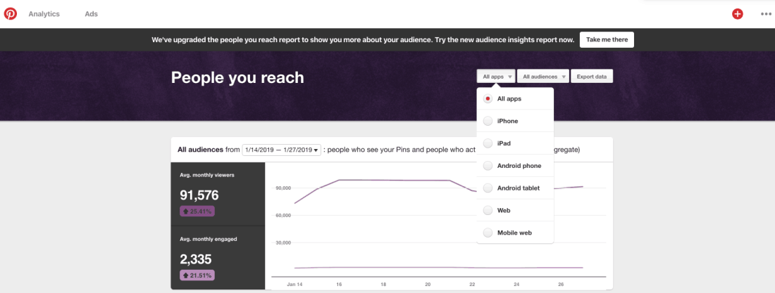 pinterest analytics people you reach guide