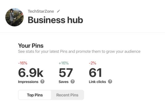 Pinterest business hub