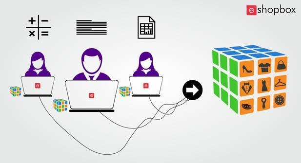 eShopBox-Data-Science
