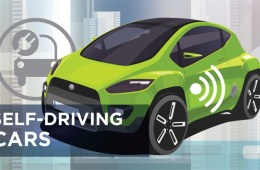Self Driving Cars: A New Revolution