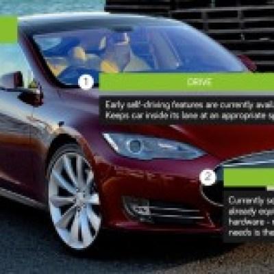 Autonomous Tesla S