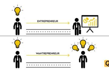 An Entre-Preneur and A Want-A-Preneur; In Which Category You Fall