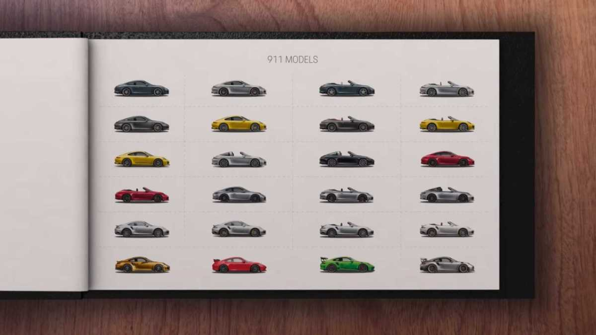 Porsche 911 all variants explained