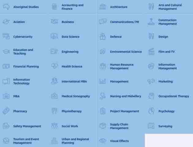 University of South Australia Scholarship 2021 Fully Funded 2