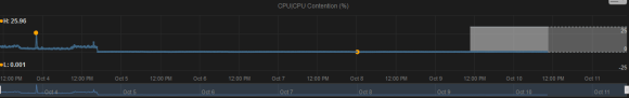 normal_cpu_contention.PNG