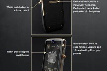 Ulysse Nardin Chairman Smartphone features