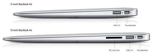 Right-hand side view of the 2011 Apple MacBook Air