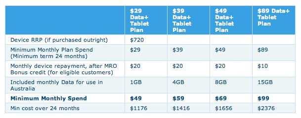 Telstra Motorola Xoom 2 pricing