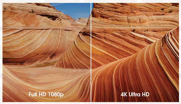 4K Ultra HD TV compared to Full HD