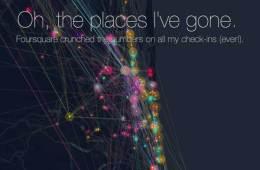 Foursquare Time Machine map