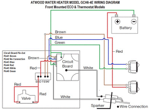 Atwood Water Heater Model GCH64E Parts | pdxrvwholesale