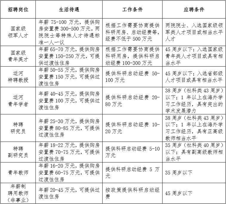 待遇微信图片_20200617101559