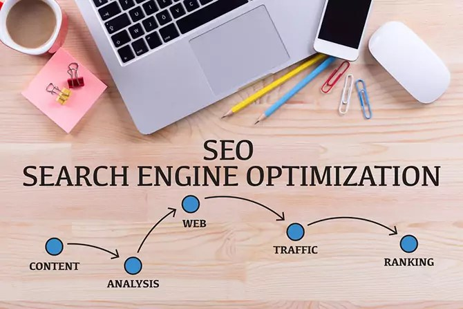 Best SEO Marketing Tools That You Must Have