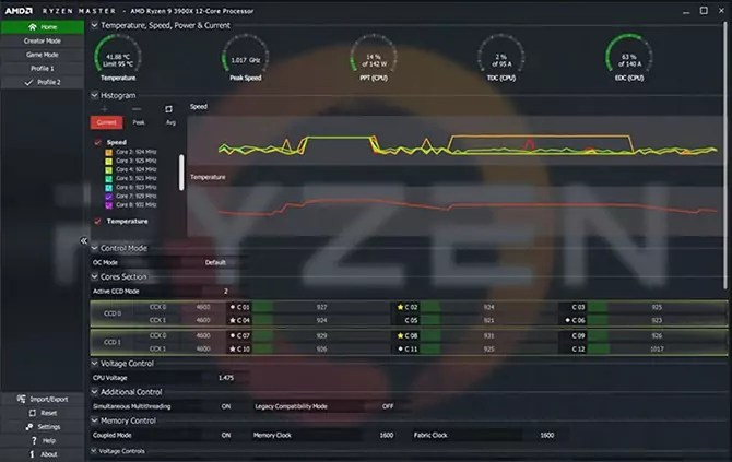 AMD Investigates Rash Of Ryzen Chipset Driver Failures
