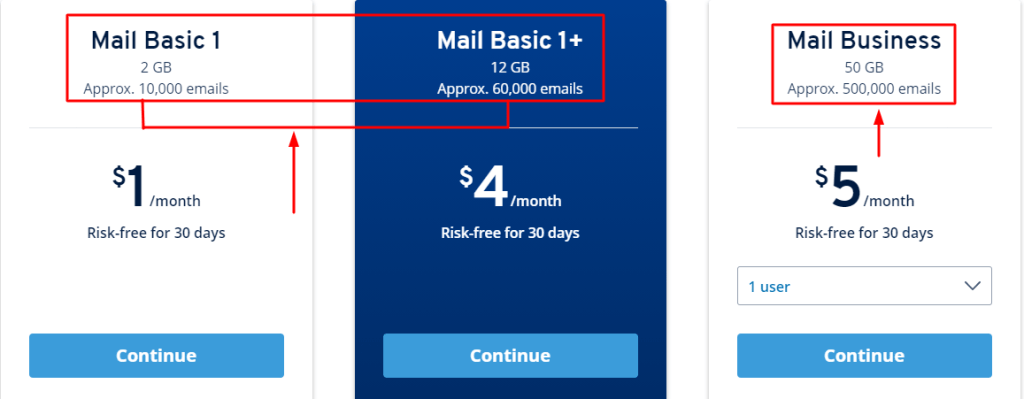 package plan for 1and1 webmail