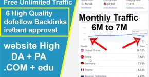 TOP Best High-Quality Profile backlink Creation Sites List with high DA,PA