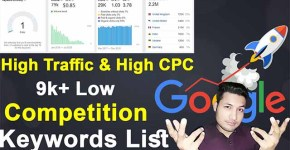 Intro Low Competition Keywords List