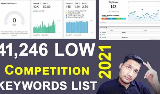 41,246 + how to find low competition keywords list 2021 with high traffic