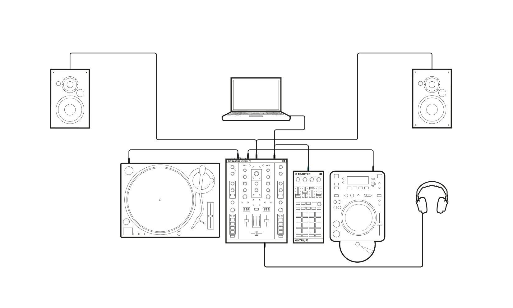 Kontrol Z2 Setup Examples Dj Techtools