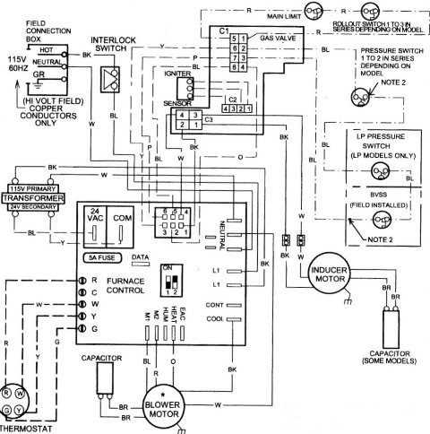 Gas Furnace Electrical Diagram on goodman heating wiring diagram