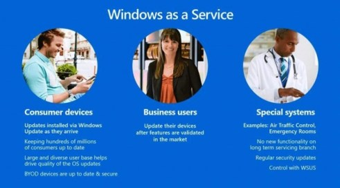 windows-as-a-service-640x0