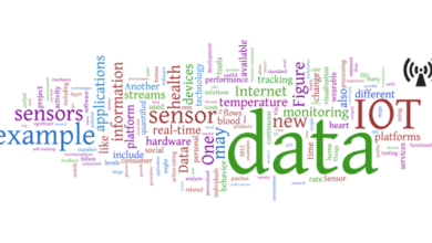 Photo of Guest Post: The security questions raised by IoT
