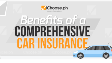 Photo of Infographic : Benefits of a Comprehensive Car Insurance