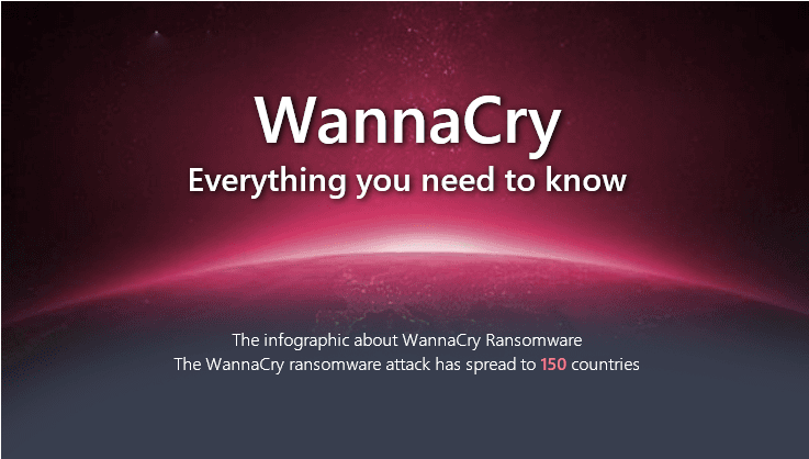 Global Wannacry Ransomware Attack – Infographic