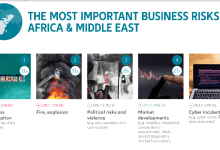 Photo of Allianz Risk Barometer: Business interruption dominates business risks in Africa