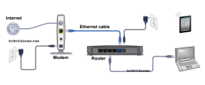 Netgear WNR614 N300 Wireless Router Setup and Configuration