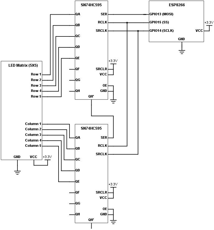 ESP8266: Controlling a LED matrix with the 74HC595 ICs – techtutorialsxtechtutorialsx