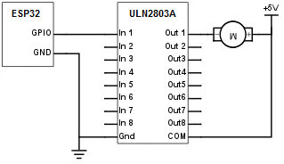 Schematic for controlling a DC motor with the ESP32, using a ULN2803A integrated circuit
