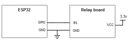 Electric diagram with the connection between the ESP32 and the relay board.