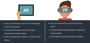 Reality and Augment Reality