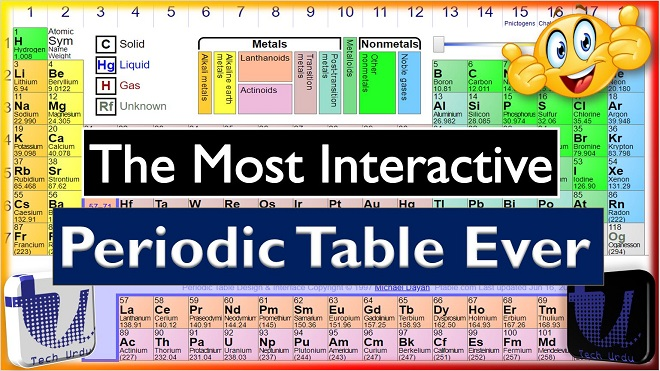Periodic table elements names archives tech urdu the most interactive periodic table urtaz Choice Image