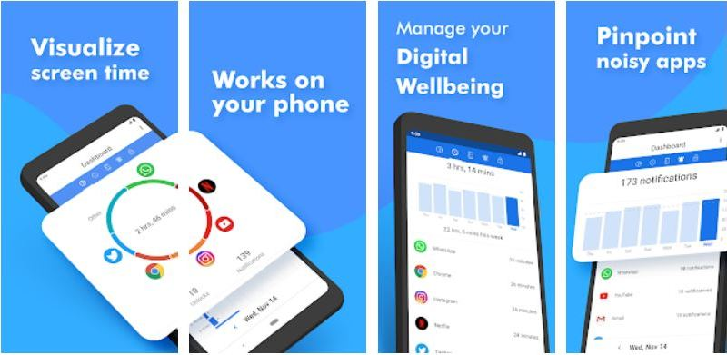 ActionDash App Brings Digital Wellbeing & Screen Time Helper Features to All Android Phones - Tech Urud