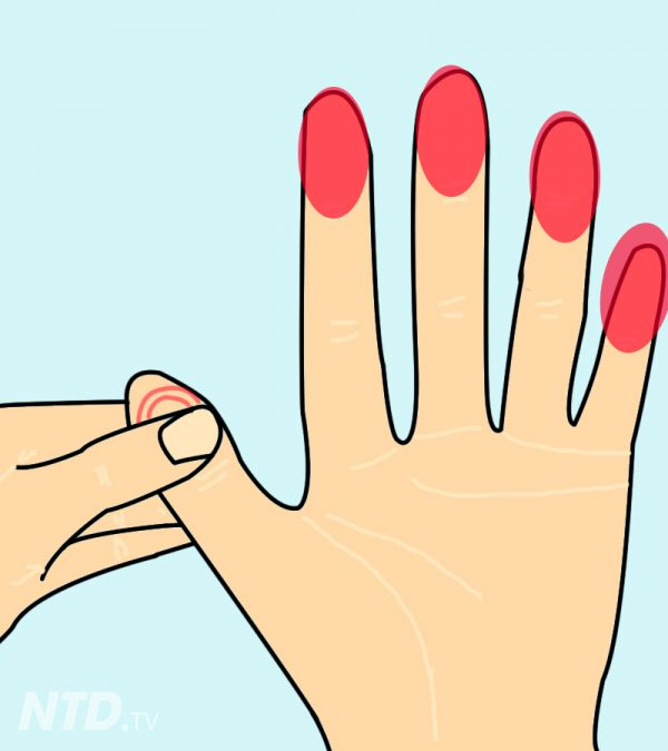 4 Instant Reflexology Tips to Say Goodbye to Bodily Pain and Insomnia - Tech Urdu